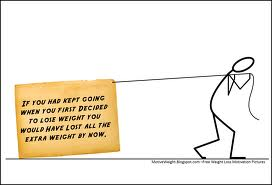 Motivation To Lose Weight